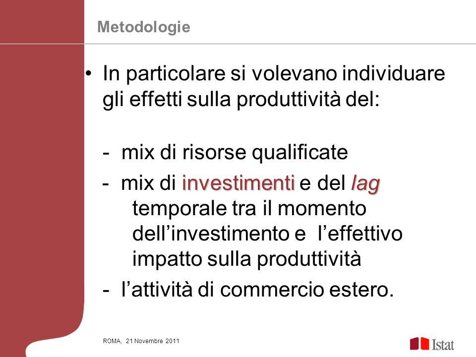 ROMA, 21 Novembre 2011 In particolare si volevano individuare gli effetti sulla produttività del: - mix di risorse qualificate investimentilag - mix d