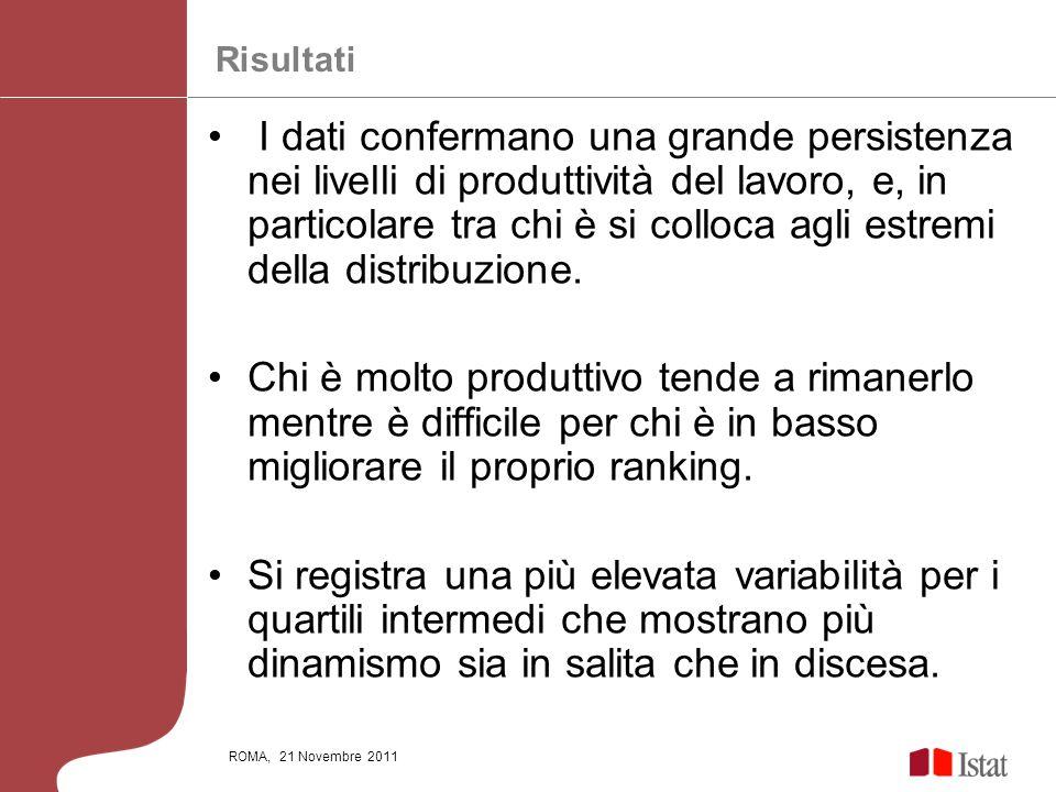 ROMA, 21 Novembre 2011 I dati confermano una grande persistenza nei livelli di produttività del lavoro, e, in particolare tra chi è si colloca agli es