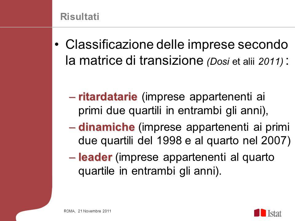 ROMA, 21 Novembre 2011 Classificazione delle imprese secondo la matrice di transizione (Dosi et alii 2011) : –ritardatarie –ritardatarie (imprese appa