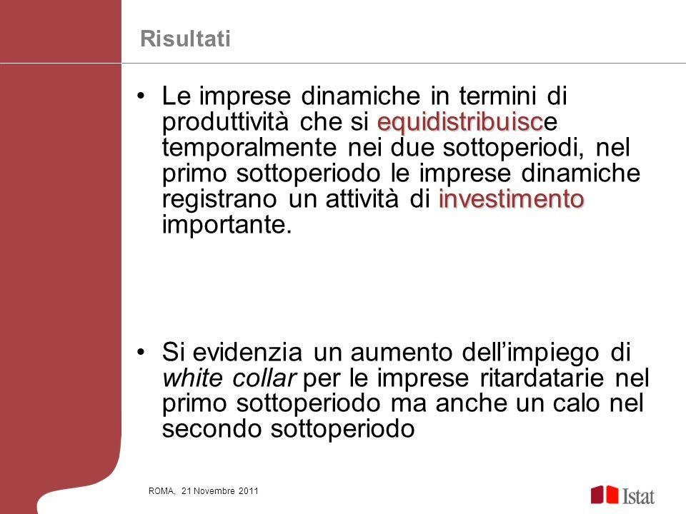 ROMA, 21 Novembre 2011 equidistribuisc investimentoLe imprese dinamiche in termini di produttività che si equidistribuisce temporalmente nei due sotto