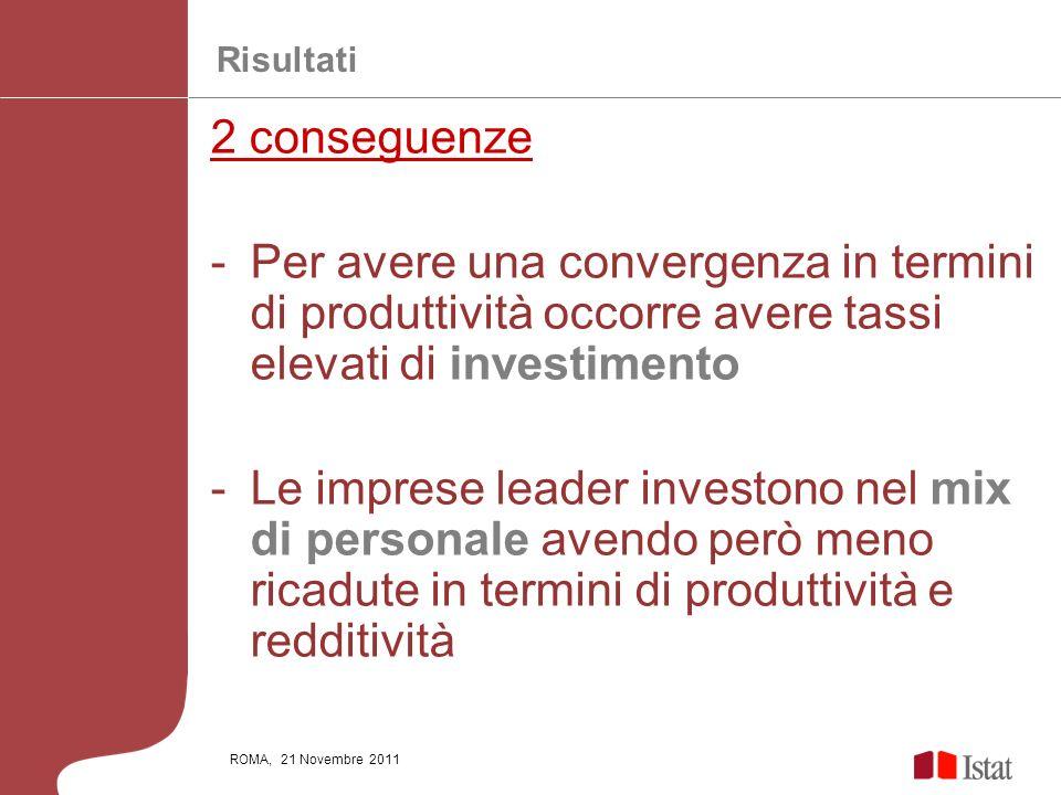 ROMA, 21 Novembre 2011 2 conseguenze -Per avere una convergenza in termini di produttività occorre avere tassi elevati di investimento -Le imprese lea