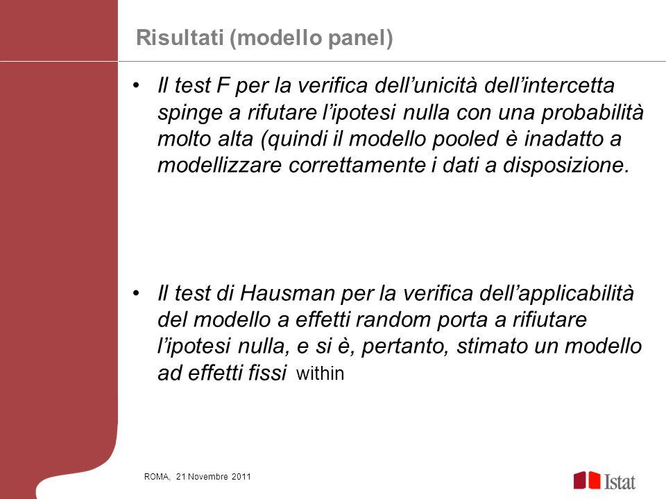 ROMA, 21 Novembre 2011 Il test F per la verifica dellunicità dellintercetta spinge a rifutare lipotesi nulla con una probabilità molto alta (quindi il