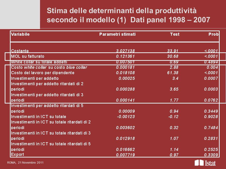 Stima delle determinanti della produttività secondo il modello (1) Dati panel 1998 – 2007 Titolo del convegno anche su più righe ROMA, 21 Novembre 201