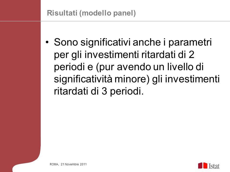 ROMA, 21 Novembre 2011 Sono significativi anche i parametri per gli investimenti ritardati di 2 periodi e (pur avendo un livello di significatività mi