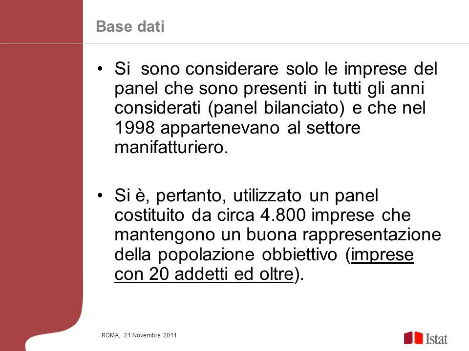 ROMA, 21 Novembre 2011 Si sono considerare solo le imprese del panel che sono presenti in tutti gli anni considerati (panel bilanciato) e che nel 1998