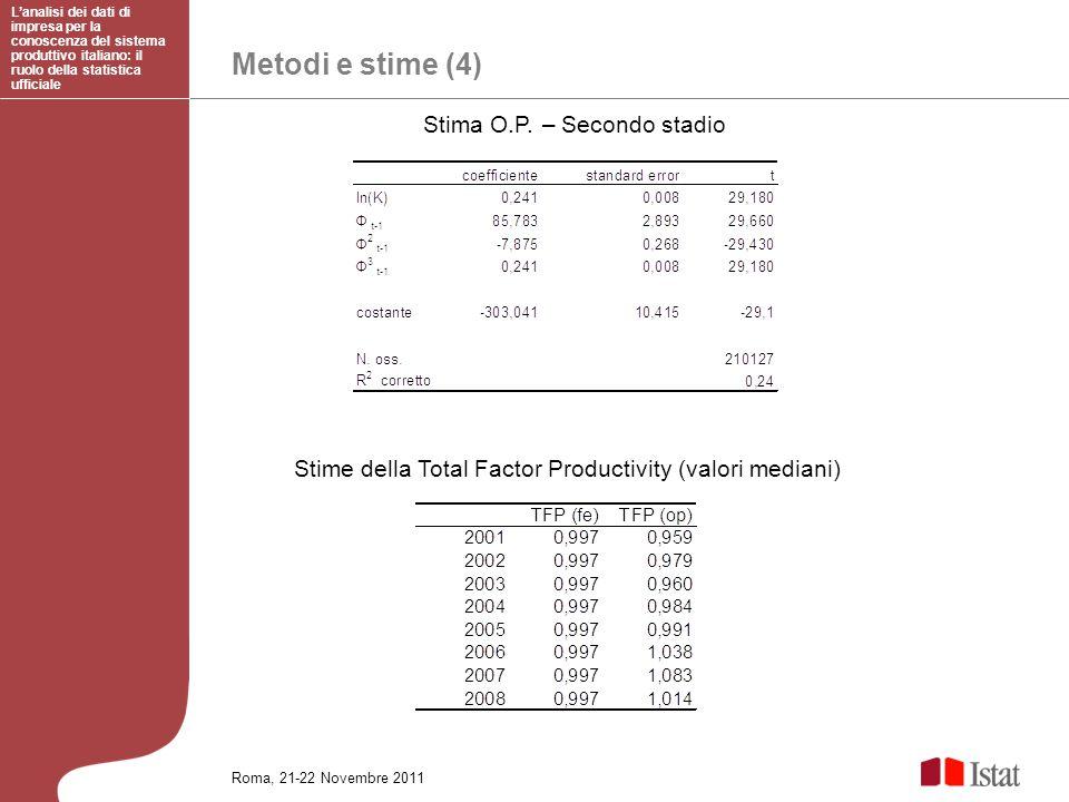 Metodi e stime (4) Lanalisi dei dati di impresa per la conoscenza del sistema produttivo italiano: il ruolo della statistica ufficiale Roma, 21-22 Nov