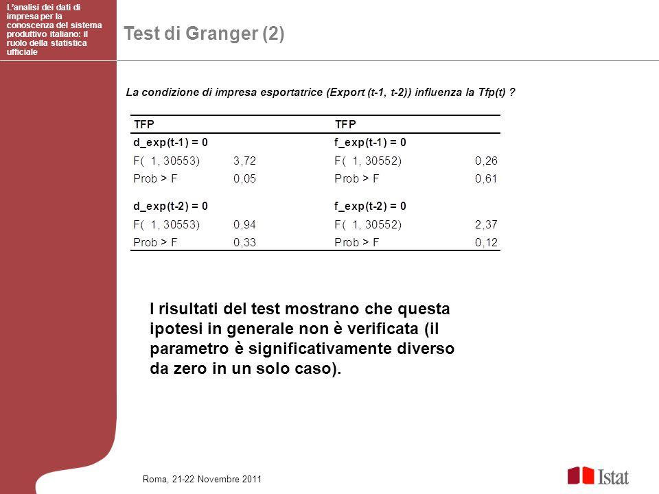 Test di Granger (2) Lanalisi dei dati di impresa per la conoscenza del sistema produttivo italiano: il ruolo della statistica ufficiale Roma, 21-22 No