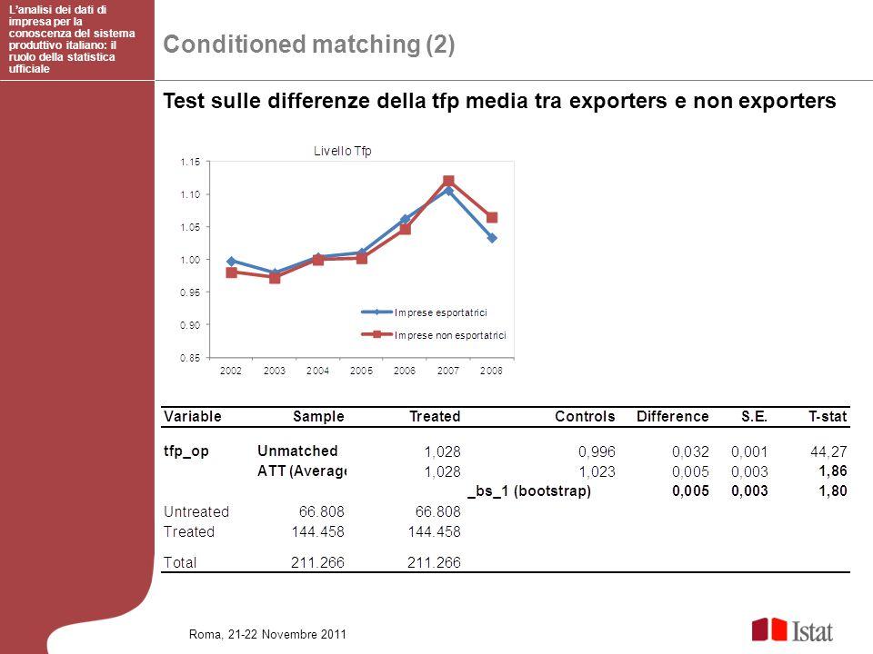 Conditioned matching (2) Lanalisi dei dati di impresa per la conoscenza del sistema produttivo italiano: il ruolo della statistica ufficiale Roma, 21-
