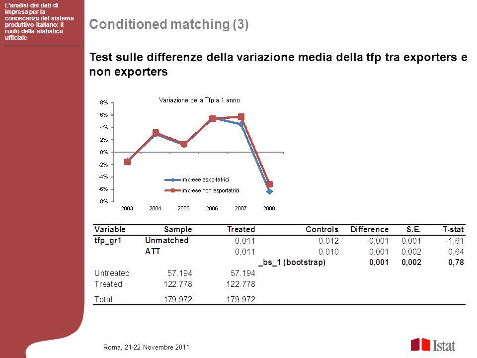 Conditioned matching (3) Lanalisi dei dati di impresa per la conoscenza del sistema produttivo italiano: il ruolo della statistica ufficiale Roma, 21-