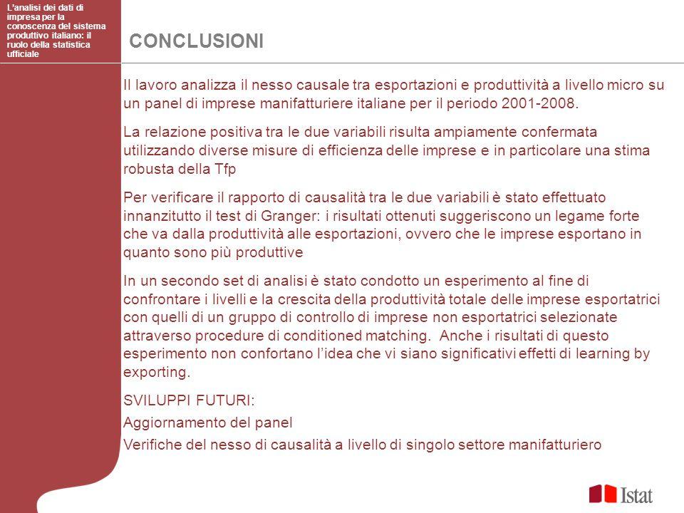 CONCLUSIONI Il lavoro analizza il nesso causale tra esportazioni e produttività a livello micro su un panel di imprese manifatturiere italiane per il