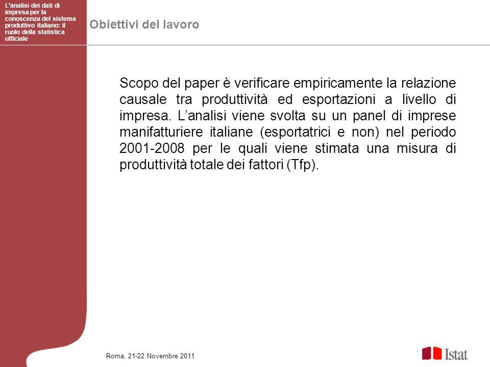 Test di Granger (2) Lanalisi dei dati di impresa per la conoscenza del sistema produttivo italiano: il ruolo della statistica ufficiale Roma, 21-22 Novembre 2011 La condizione di impresa esportatrice (Export (t-1, t-2)) influenza la Tfp(t) .