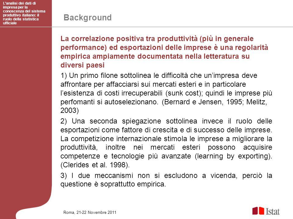 Background (2) 1)Molti contributi trovano conforto allipotesi che le imprese più produttive si autoselezionano e non rilevano significativi vantaggi in termini di produttività dallattività di esportazione (Arnold e Hussinger, 2005; Wagner J.