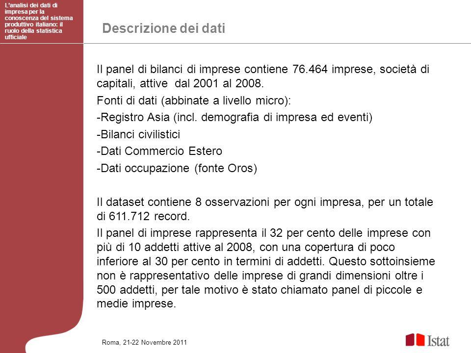 Conditioned matching (2) Lanalisi dei dati di impresa per la conoscenza del sistema produttivo italiano: il ruolo della statistica ufficiale Roma, 21-22 Novembre 2011 Test sulle differenze della tfp media tra exporters e non exporters