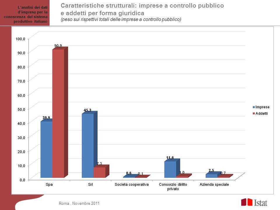 Caratteristiche strutturali: imprese a controllo pubblico e addetti per forma giuridica (peso sui rispettivi totali delle imprese a controllo pubblico