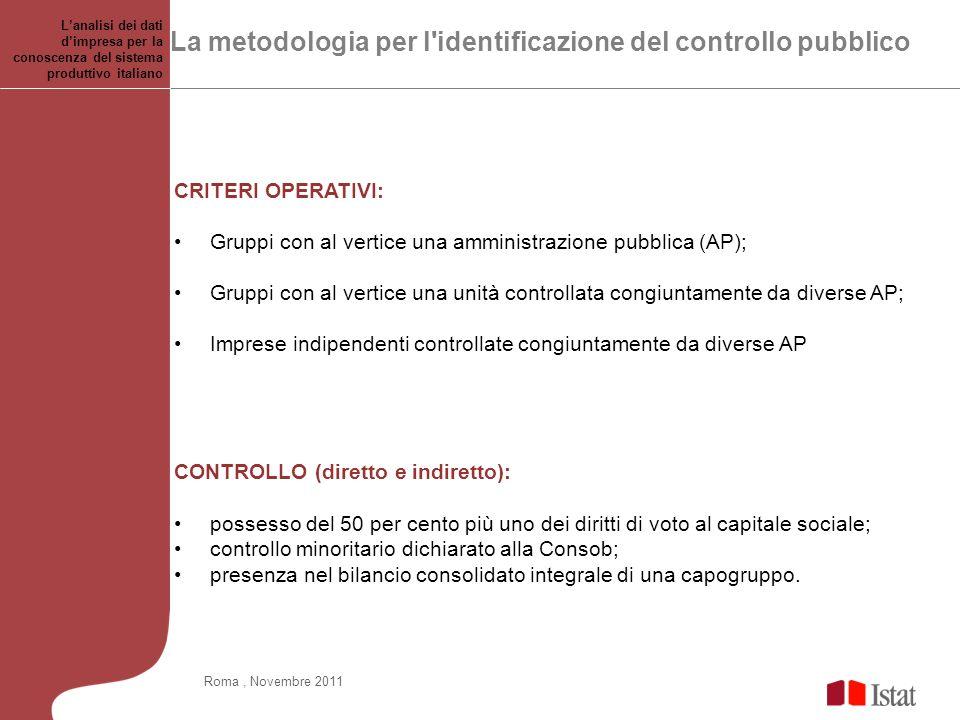 La metodologia per l'identificazione del controllo pubblico CRITERI OPERATIVI: Gruppi con al vertice una amministrazione pubblica (AP); Gruppi con al