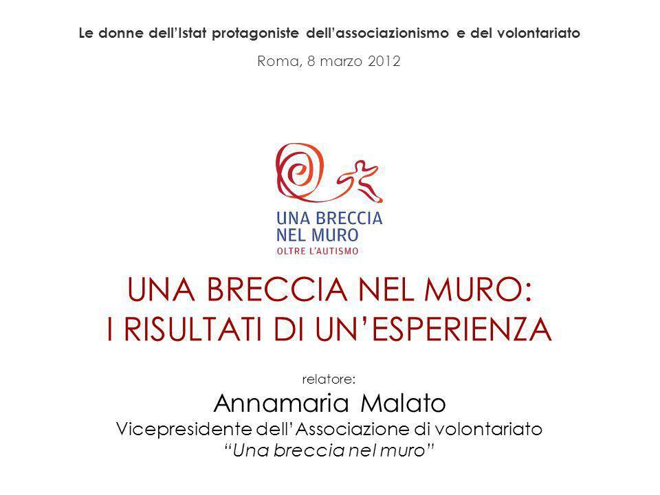 UNA BRECCIA NEL MURO: I RISULTATI DI UNESPERIENZA Le donne dellIstat protagoniste dellassociazionismo e del volontariato Roma, 8 marzo 2012 relatore: