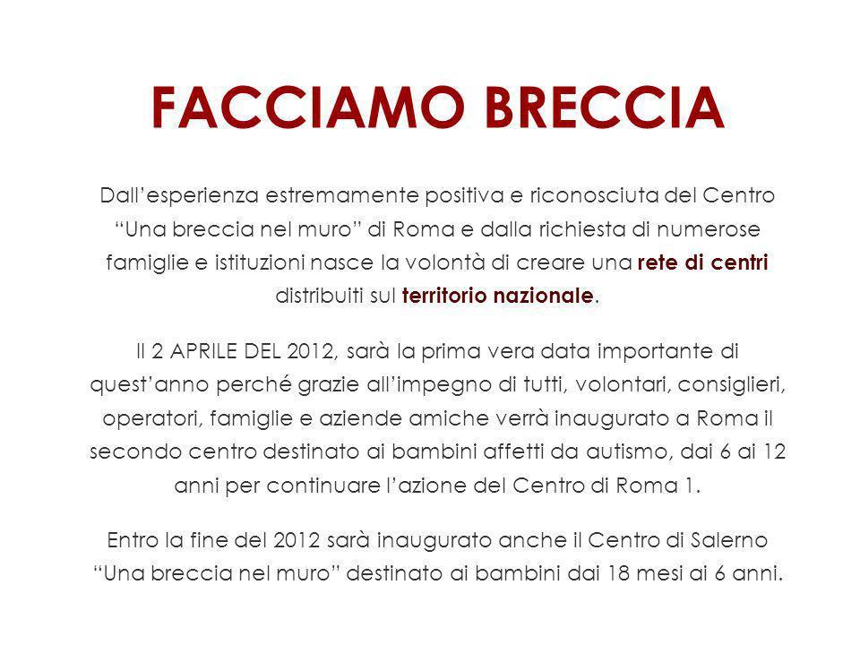 FACCIAMO BRECCIA Dallesperienza estremamente positiva e riconosciuta del CentroUna breccia nel muro di Roma e dalla richiesta di numerose famiglie e i