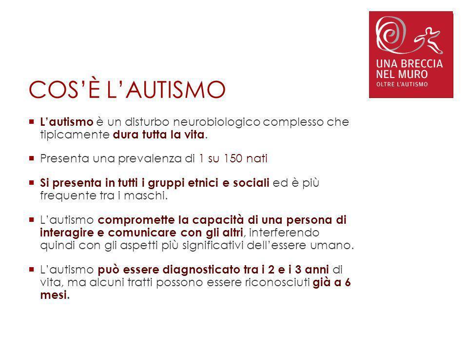 Lautismo è un disturbo neurobiologico complesso che tipicamente dura tutta la vita. Presenta una prevalenza di 1 su 150 nati Si presenta in tutti i gr