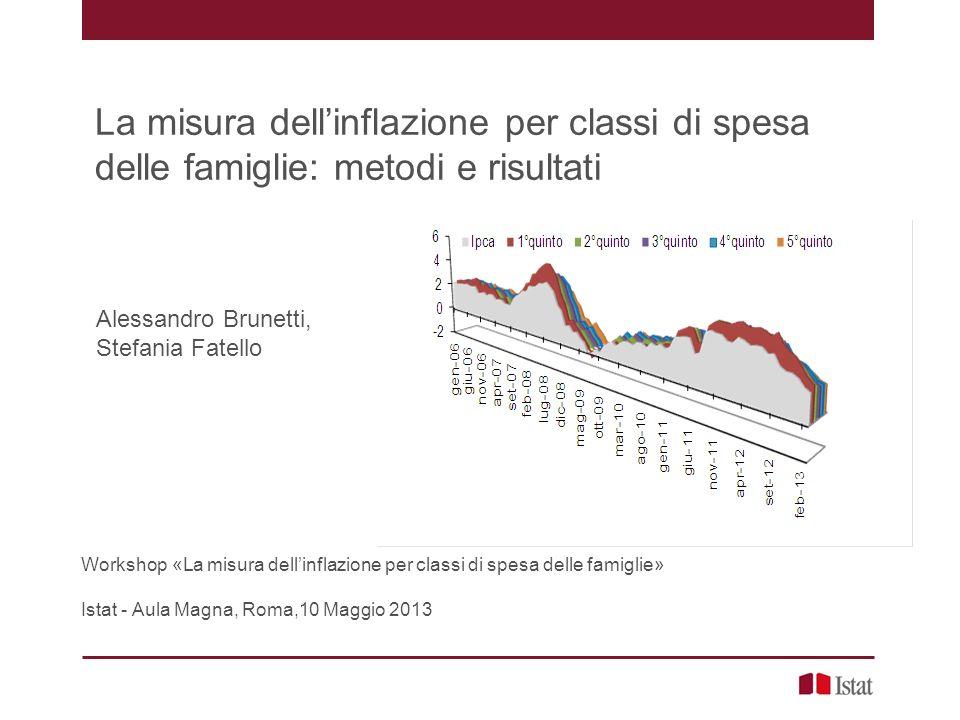 Workshop «La misura dellinflazione per classi di spesa delle famiglie» Istat - Aula Magna, Roma,10 Maggio 2013 La misura dellinflazione per classi di