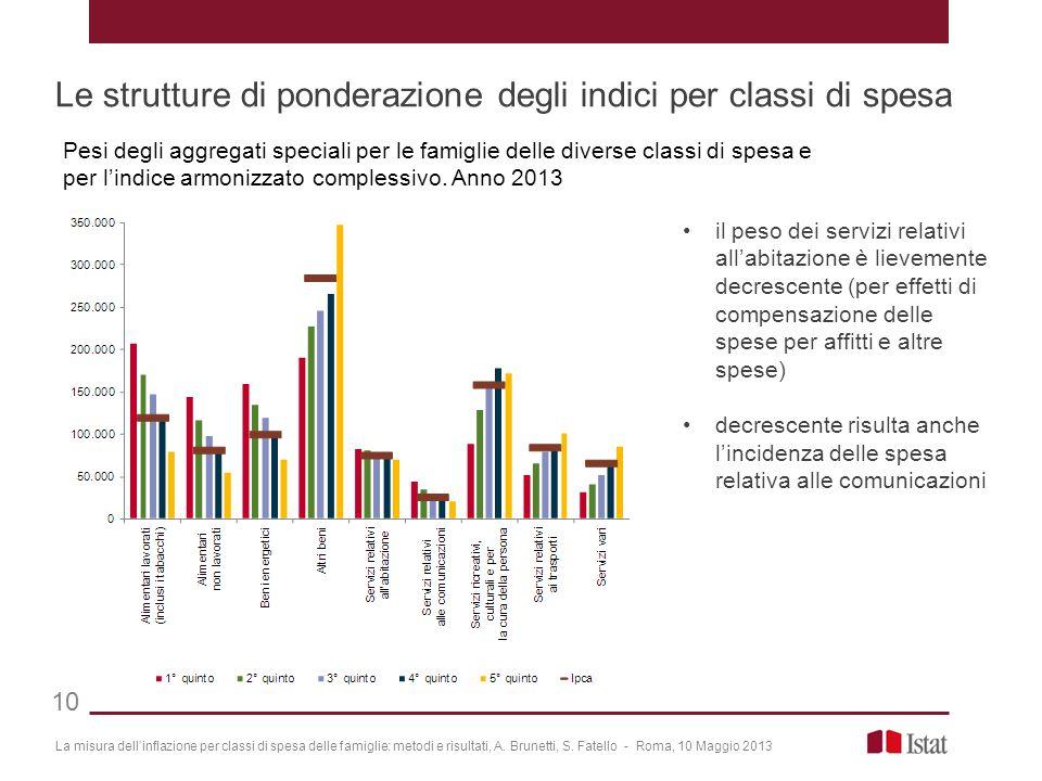 La misura dellinflazione per classi di spesa delle famiglie: metodi e risultati, A. Brunetti, S. Fatello - Roma, 10 Maggio 2013 Le strutture di ponder