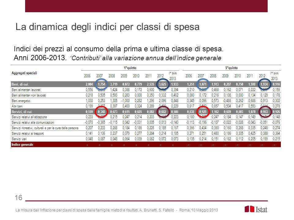 La misura dellinflazione per classi di spesa delle famiglie: metodi e risultati, A.