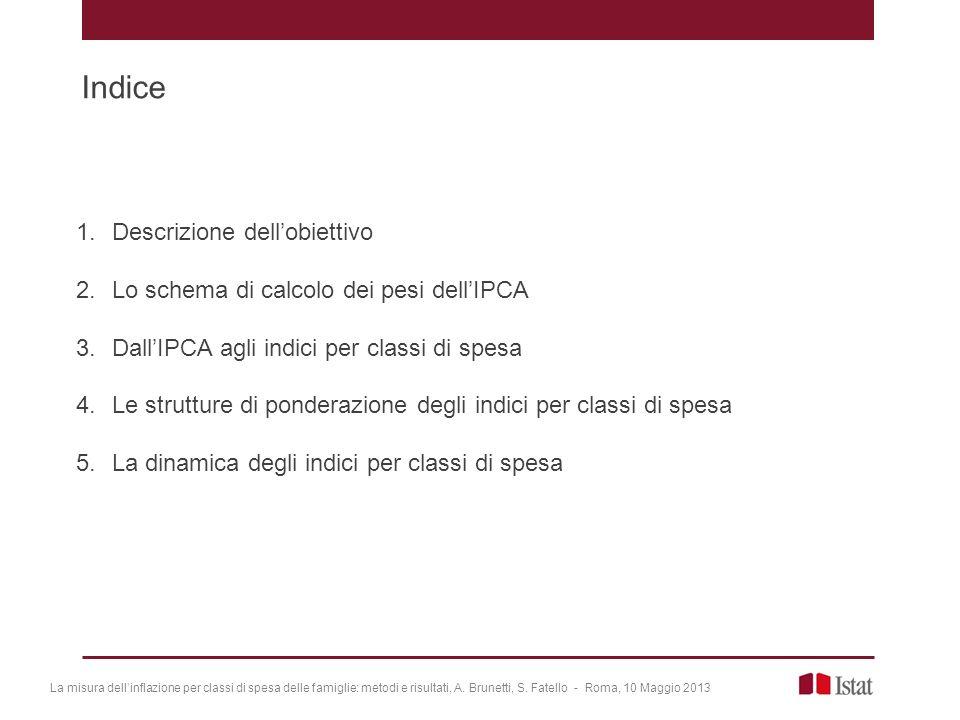 Indice 1.Descrizione dellobiettivo 2.Lo schema di calcolo dei pesi dellIPCA 3.DallIPCA agli indici per classi di spesa 4.Le strutture di ponderazione