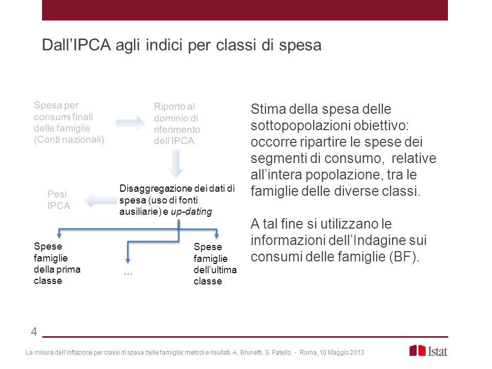 Stima della spesa delle sottopopolazioni obiettivo: occorre ripartire le spese dei segmenti di consumo, relative allintera popolazione, tra le famiglie delle diverse classi.