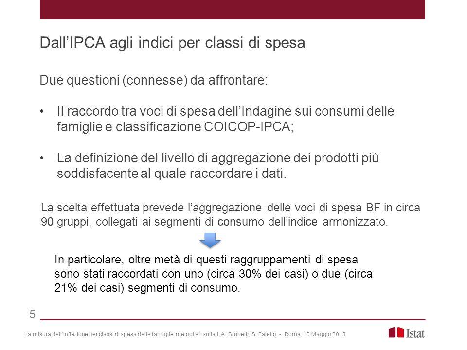 Due questioni (connesse) da affrontare: Il raccordo tra voci di spesa dellIndagine sui consumi delle famiglie e classificazione COICOP-IPCA; La defini