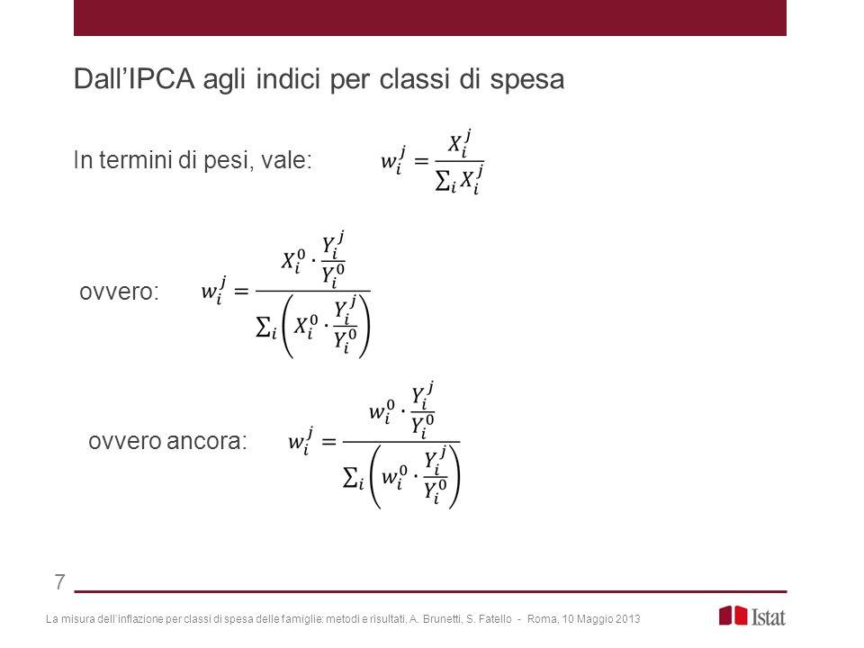 In termini di pesi, vale: La misura dellinflazione per classi di spesa delle famiglie: metodi e risultati, A. Brunetti, S. Fatello - Roma, 10 Maggio 2