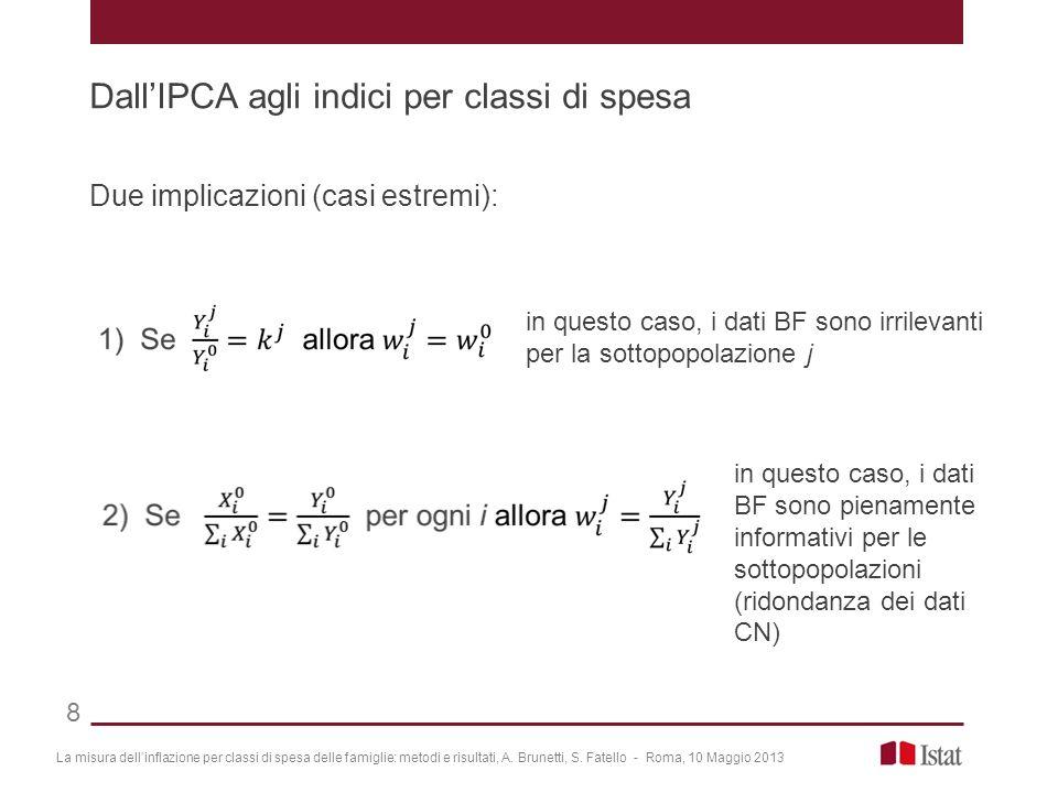 Due implicazioni (casi estremi): La misura dellinflazione per classi di spesa delle famiglie: metodi e risultati, A. Brunetti, S. Fatello - Roma, 10 M