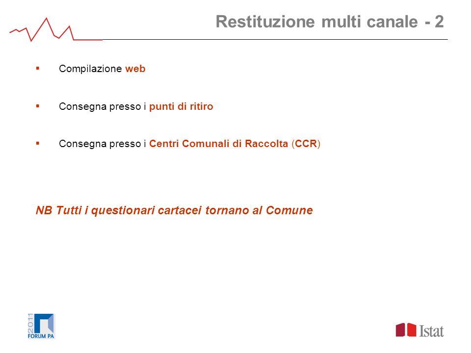 Restituzione multi canale - 2 Compilazione web Consegna presso i punti di ritiro Consegna presso i Centri Comunali di Raccolta (CCR) NB Tutti i questi