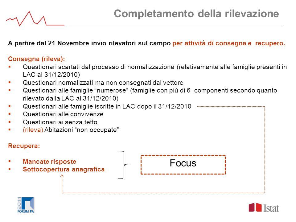 Completamento della rilevazione A partire dal 21 Novembre invio rilevatori sul campo per attività di consegna e recupero.