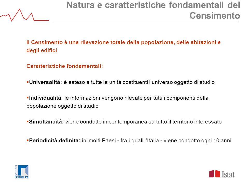 Natura e caratteristiche fondamentali del Censimento Il Censimento è una rilevazione totale della popolazione, delle abitazioni e degli edifici Caratt