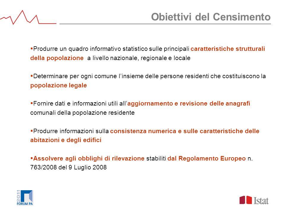 Obiettivi del Censimento Produrre un quadro informativo statistico sulle principali caratteristiche strutturali della popolazione a livello nazionale,