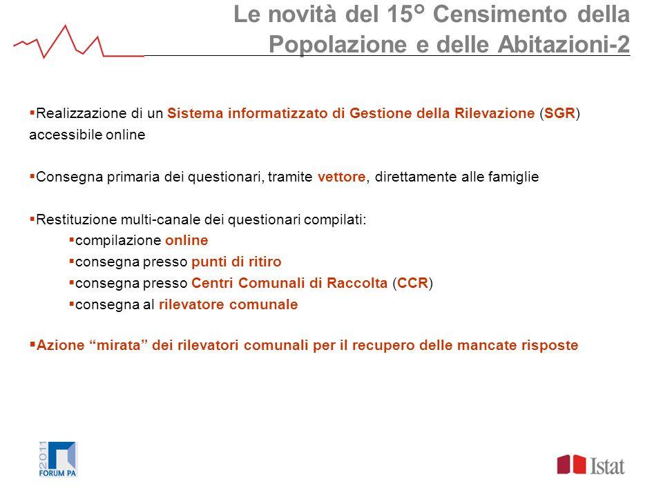 Le novità del 15° Censimento della Popolazione e delle Abitazioni-2 Realizzazione di un Sistema informatizzato di Gestione della Rilevazione (SGR) acc