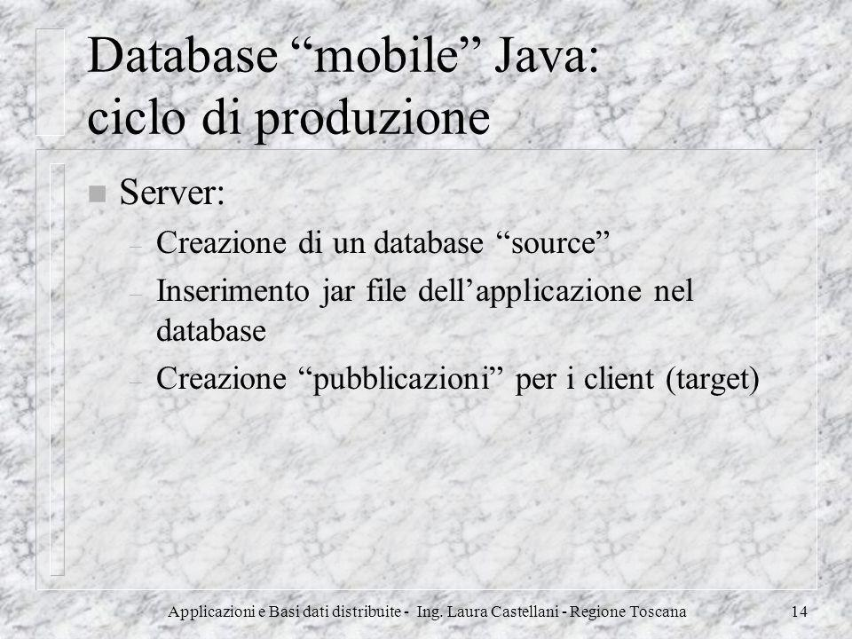 Applicazioni e Basi dati distribuite - Ing. Laura Castellani - Regione Toscana14 Database mobile Java: ciclo di produzione n Server: – Creazione di un