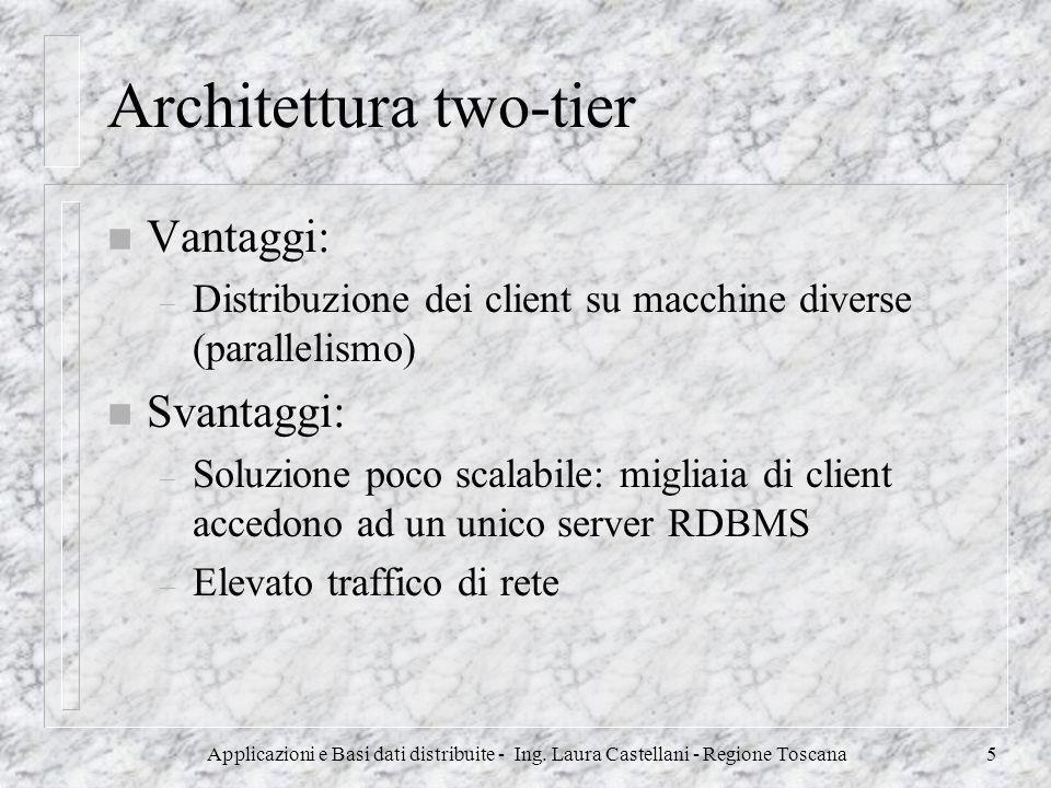 Applicazioni e Basi dati distribuite - Ing. Laura Castellani - Regione Toscana5 Architettura two-tier n Vantaggi: – Distribuzione dei client su macchi