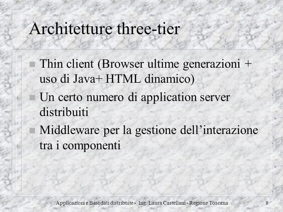 Applicazioni e Basi dati distribuite - Ing. Laura Castellani - Regione Toscana8 Architetture three-tier n Thin client (Browser ultime generazioni + us