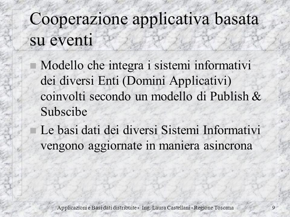 Applicazioni e Basi dati distribuite - Ing. Laura Castellani - Regione Toscana9 Cooperazione applicativa basata su eventi n Modello che integra i sist