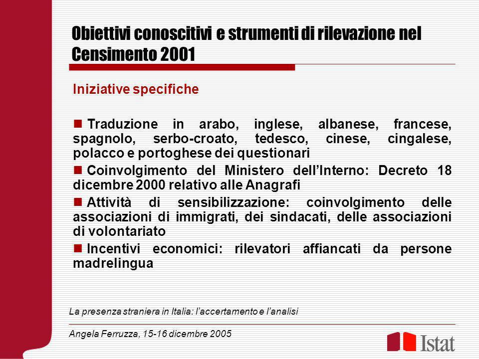 Obiettivi conoscitivi e strumenti di rilevazione nel Censimento 2001 Iniziative specifiche Traduzione in arabo, inglese, albanese, francese, spagnolo,