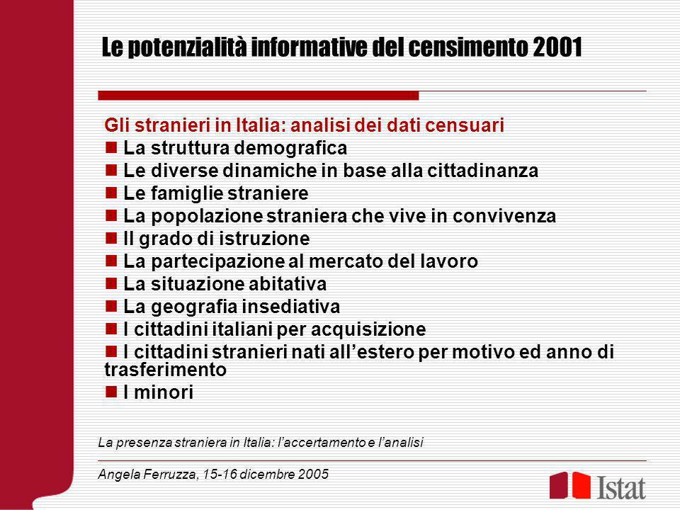 Le potenzialità informative del censimento 2001 Gli stranieri in Italia: analisi dei dati censuari La struttura demografica Le diverse dinamiche in ba