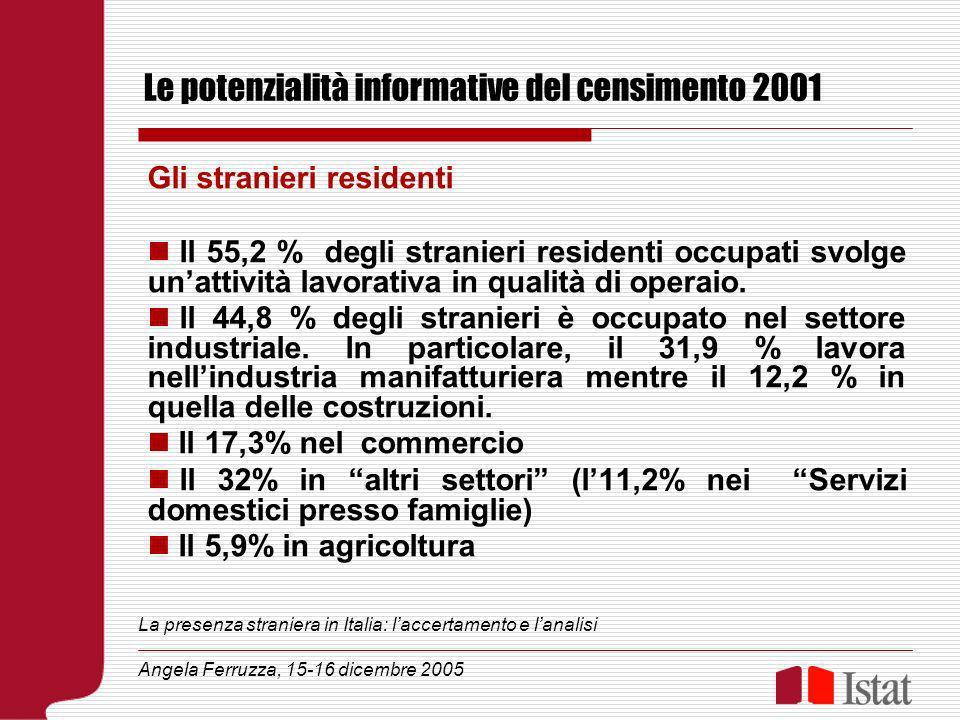 Le potenzialità informative del censimento 2001 Gli stranieri residenti Il 55,2 % degli stranieri residenti occupati svolge unattività lavorativa in qualità di operaio.