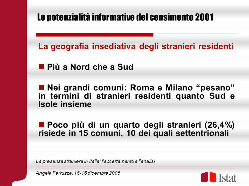Le potenzialità informative del censimento 2001 La geografia insediativa degli stranieri residenti Più a Nord che a Sud Nei grandi comuni: Roma e Mila