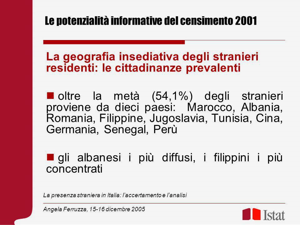 Le potenzialità informative del censimento 2001 La geografia insediativa degli stranieri residenti: le cittadinanze prevalenti oltre la metà (54,1%) d