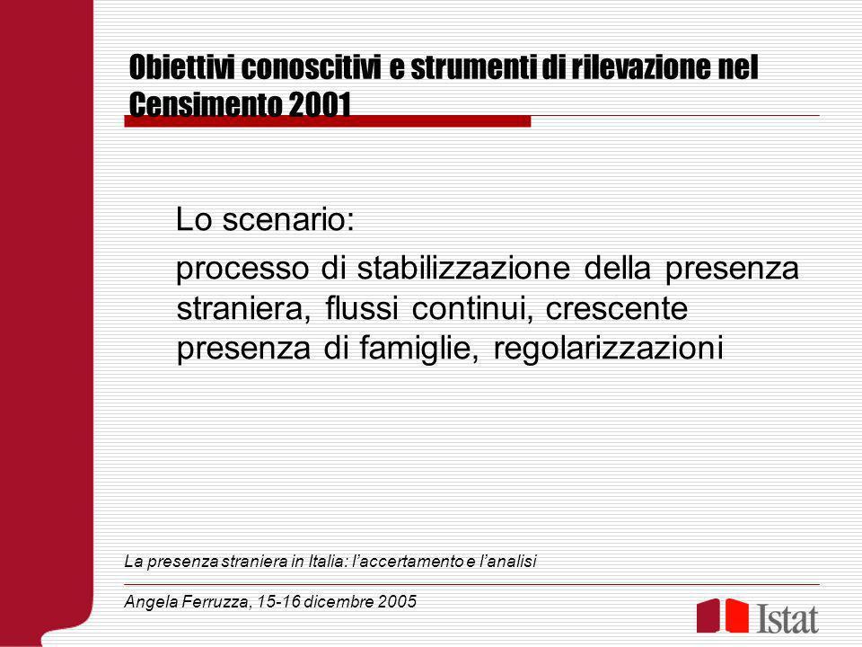 Obiettivi conoscitivi e strumenti di rilevazione nel Censimento 2001 Lo scenario: processo di stabilizzazione della presenza straniera, flussi continu