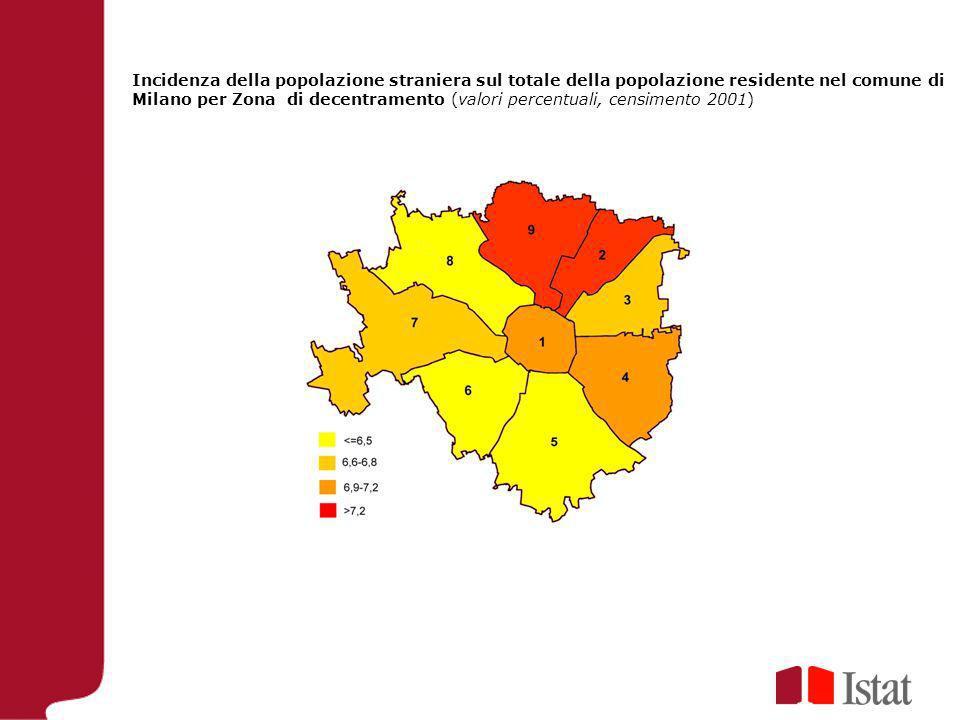 Incidenza della popolazione straniera sul totale della popolazione residente nel comune di Milano per Zona di decentramento (valori percentuali, censimento 2001)