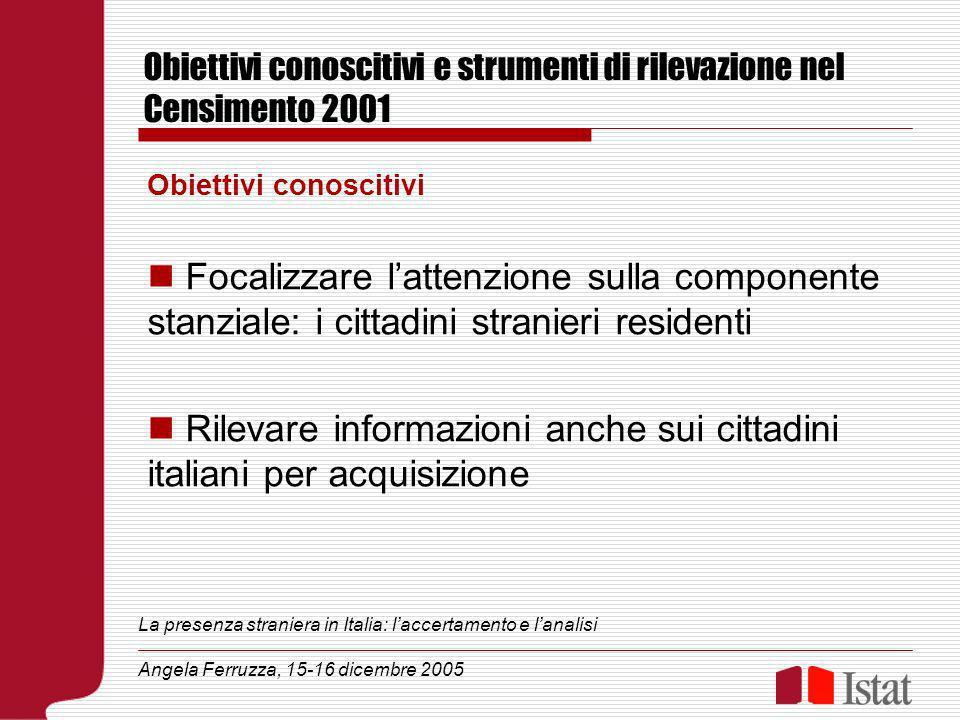 Obiettivi conoscitivi e strumenti di rilevazione nel Censimento 2001 Obiettivi conoscitivi Focalizzare lattenzione sulla componente stanziale: i citta