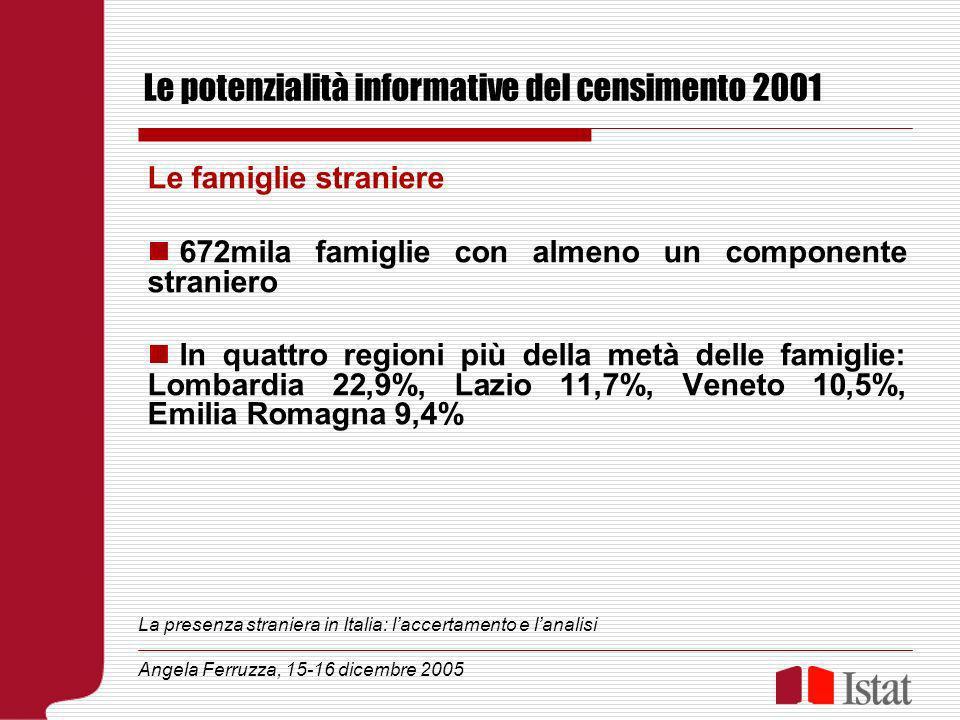 Le potenzialità informative del censimento 2001 Le famiglie straniere 672mila famiglie con almeno un componente straniero In quattro regioni più della