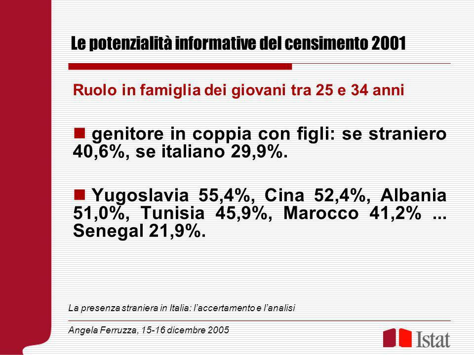 Le potenzialità informative del censimento 2001 Ruolo in famiglia dei giovani tra 25 e 34 anni genitore in coppia con figli: se straniero 40,6%, se italiano 29,9%.