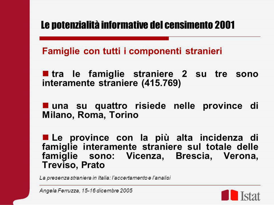Le potenzialità informative del censimento 2001 Famiglie con tutti i componenti stranieri tra le famiglie straniere 2 su tre sono interamente stranier